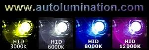 HID Headlight Colors