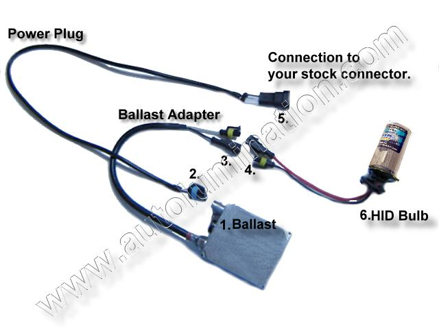 similiar hid conversion kit wiring diagram keywords kit wiring diagram xenon headlight wiring diagram hid conversion kit